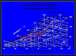 Elite Software Psychart Program Psychrometric