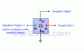 wiring diagram for 12 volt relay wiring diagrams 12v dc relays image about wiring diagram schematic