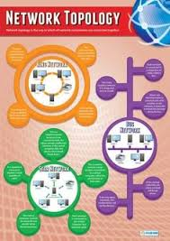 37 Best Computer Science Posters Images Computer Science