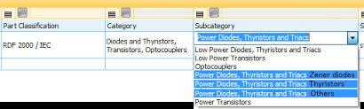 Failure Mode Iec62380 Failure Mode Distributions Ptc Community