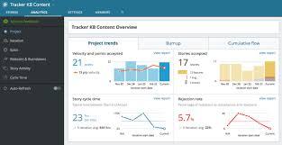 Bugzilla Reports And Charts Analytics Overview