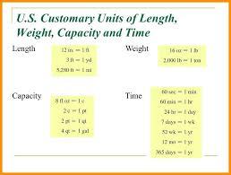 67 Efficient Customary Units Conversion Chart