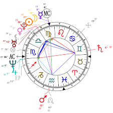 Jaden Smith Birth Chart Astrology Birth Prediction Online Charts Collection