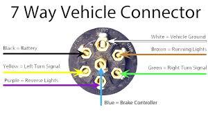 7 way semi trailer plug wiring diagram stylesync me and plug wiring diagram 1 5 20r 7 way semi trailer plug wiring diagram stylesync me and prepossessing pin