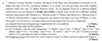 Vending Machine Troubleshooting Custom Solved Martian Vending Machine Problem Residents Of The