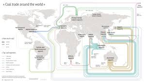 World Coal Price Chart Mapped The Global Coal Trade Carbon Brief