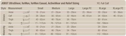 Jobst Travel Socks Size Chart Jobst Ultrasheer 15 20 Waist High Compression Stockings Pantyhose