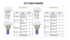 cat5e wiring diagram wall plate wiring diagrams mashups co Sinamics G120 Wiring Diagram cat5 wiring diagram wiring diagram siemens g120 wiring diagram