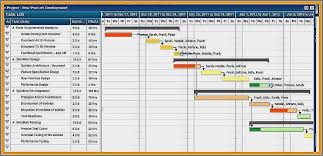 Excel Sheets Templates Excel Spreadsheets To Practice On Kobcarbamazepi Website