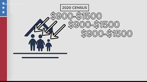 An abrupt change to the census deadline shortened the response period by a month, increasing the census bureau on monday lopped a month off the time people have to respond to the 2020 count. Census Deadline Changes Communities Encouraged To Fill Out Now Firstcoastnews Com