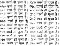 Hindi English Typing Chart Hindi Keyboard
