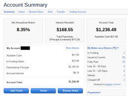 Lending Club Borrower Reviews Lending Club Scam No Lending Club Review After 1 5 Years