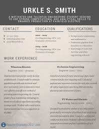 Best Resumes 2017 Gallery Of Best Resume Examples 100 On The Web Resume Examples 12