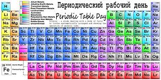 Periodic Table Day