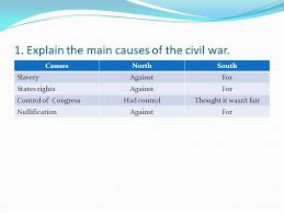 causes civil war essays << term paper writing service causes civil war essays