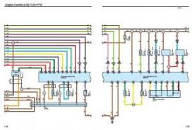 toyota avensis verso electrical wiring diagram wiring diagram toyota corolla verso wiring diagram and hernes