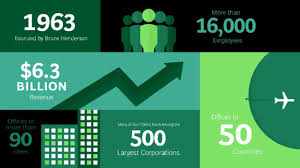 Boston Consulting Group Working At Boston Consulting Group Glassdoor