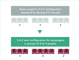 Jal Boeing 777 Seating Chart Cabin Archives Airlinereporter Airlinereporter
