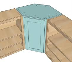 How To Build A Kitchen Cabinet Kitchen Cabinets 27 How To Build Kitchen Cabinets How To Build