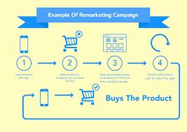 online sales business plan online retail business plan rottenraw rottenraw