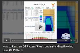 Oil Patterns