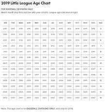 Select Baseball Age Chart Nyack Valley Cottage Little League News