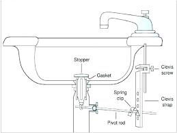 kitchen sink drain kit bathtub inspired on essentials pipe elegant india dr