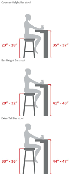 when building desks tables or bars these measurements come in handy design interiordesign
