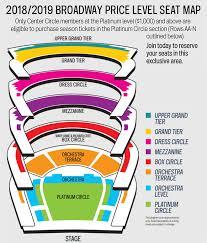 Starlight Theater Seating Chart Beautiful Margot And Bill