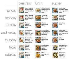 Diet Chart For Teenager All You Need For The January 2019 Healthy Diet Plan Bbc