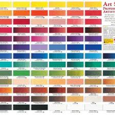Art Spectrum Colour Chart