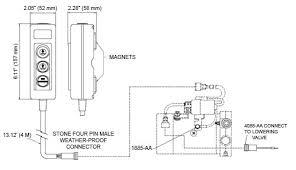 spx valve solenoid wiring diagram great installation of wiring control handsets stone product detail rh spxflow com solenoid for sprinkler valve wiring diagram injection solenoid