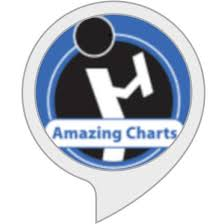 Amazon Com Amazing Charts Proof Of Concept Alexa Skills
