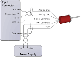 rmc150 analog wiring to minimize electrical interference