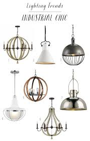 industrial chic lighting. Favorite Lighting Trends. Industrial Chic