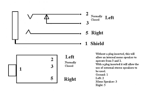3 5 mm female jack wiring diagram linkinx com mm female jack wiring diagram template