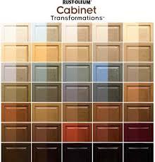 blue painted kitchen cabinets. Color Paint Kitchen Cabinets Design Blue Painted N