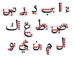 type foundry of the month arabic type papercut interactive