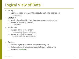 Characteristics Of A Good Database Design Database Design Relational Database Ppt Download