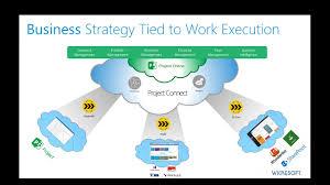 office planner online. Unified Work Management With Project Online And Office 365 Planner Office Planner Online