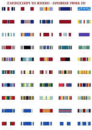 Af Medals Chart Army Ribbons And Devices