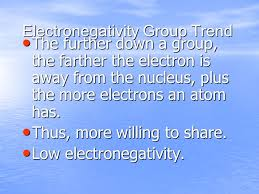 Electronegativity Chart - 2018 Images & Pictures - 15 ...