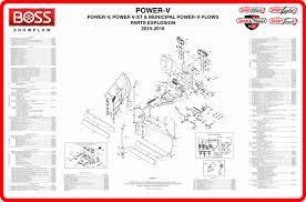 boss rt3 snow wiring diagram wiring library boss rt3 snow plow quick hitch wiring smart wiring diagrams u2022 rh krakencraft