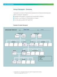 microsoft word genogram template genogram template for microsoft word delli beriberi co