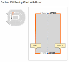 Verizon Arena Pbr Seating Chart How Many Seats Are In Each Row Of Section 106 At Verizon
