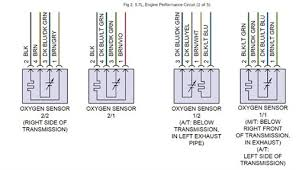 advanced o2 sensor diagnostics tracing sensor wiring and checking looking at a wiring diagram here provided by mitchell 1 prodemand we can by simply matching colors figure out which wires belong to the oxygen sensor