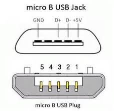 tutorial how to resolve micro usb connecti samsung galaxy s i9000 for a detailed understanding of the usb connector and pin out look in usb