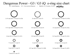 O Ring Size Chart Printable Bedowntowndaytona Com