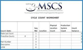 Inventory Cycle Count Excel Template Inventory Count Template Luxury Stock Of Excel Tracking