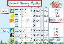 Kids Pocket Money Maths Chart Magnetic Behaviour Chart For